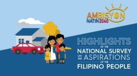 Highlights of the National Survey on the Aspirations of the Filipino People